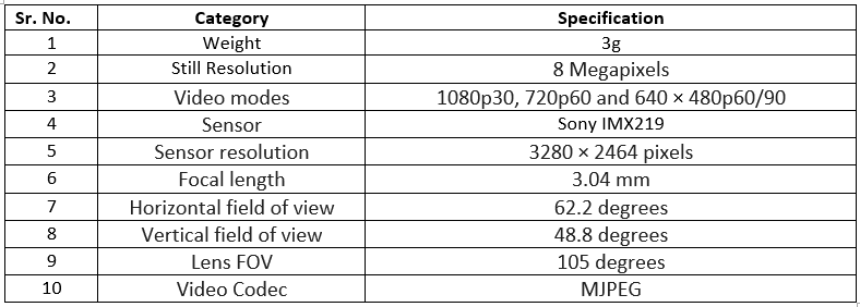 File:Camera Specs.PNG